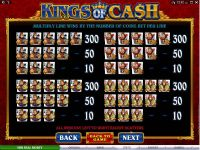 Kings of Cash MicrogamingSlot Info