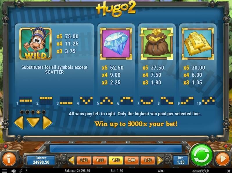 Hugo 2 Play'n GOSlot Bonus 1